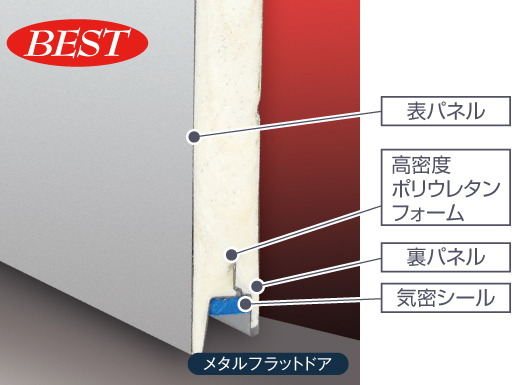 ガレージドア ドアパネル断面図 メタルフラットドア